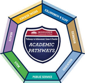 Academic Pathways @ MCC