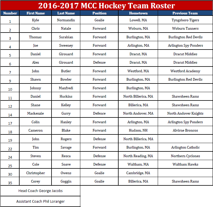 hockey roster